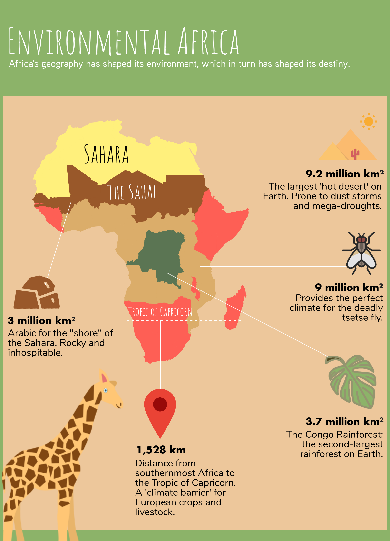 Picture of: Africa Mapped Five Physical Maps Of Africa Tusk Photo